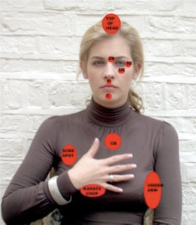 Showing where the EFT points are on the body